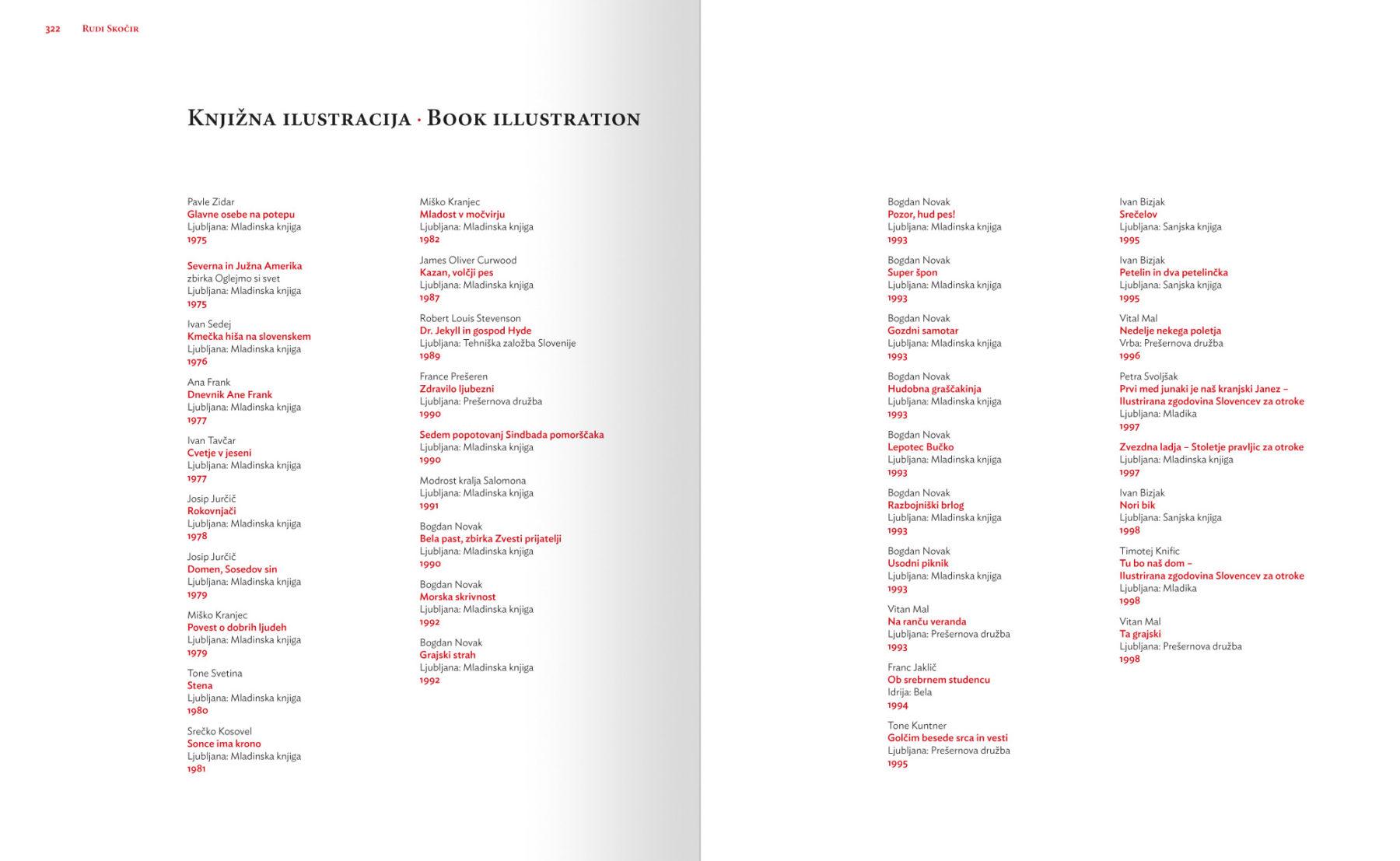 Strani 322 in 323